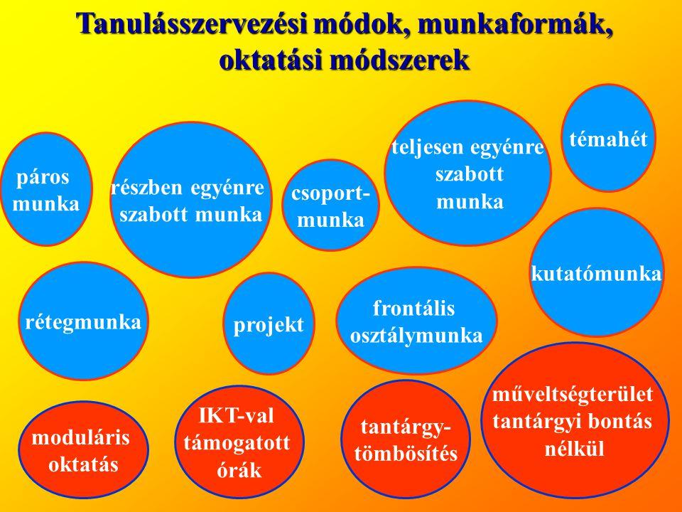 Tanulásszervezési módok, munkaformák, oktatási módszerek