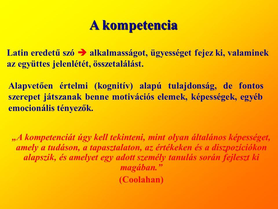 A kompetencia Latin eredetű szó  alkalmasságot, ügyességet fejez ki, valaminek az együttes jelenlétét, összetalálást.