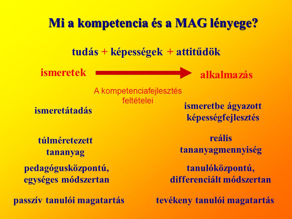 Mi a kompetencia és a MAG lényege