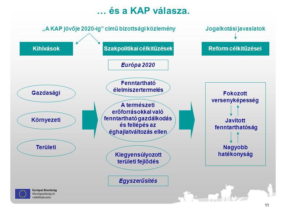 """… és a KAP válasza. """"A KAP jövője 2020-ig című bizottsági közlemény"""