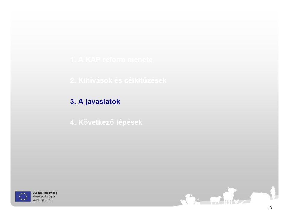 1. A KAP reform menete 2. Kihívások és célkitűzések 3. A javaslatok 4. Következő lépések