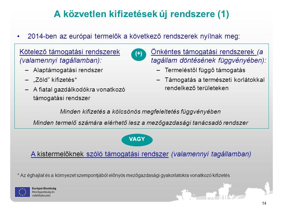 A közvetlen kifizetések új rendszere (1)