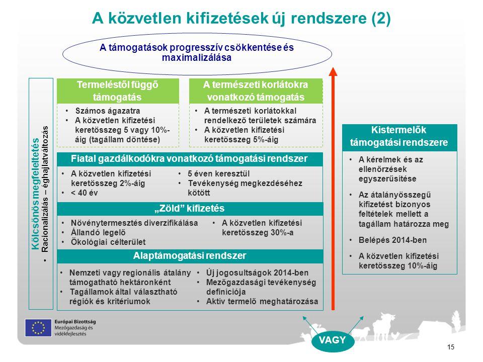 A közvetlen kifizetések új rendszere (2)