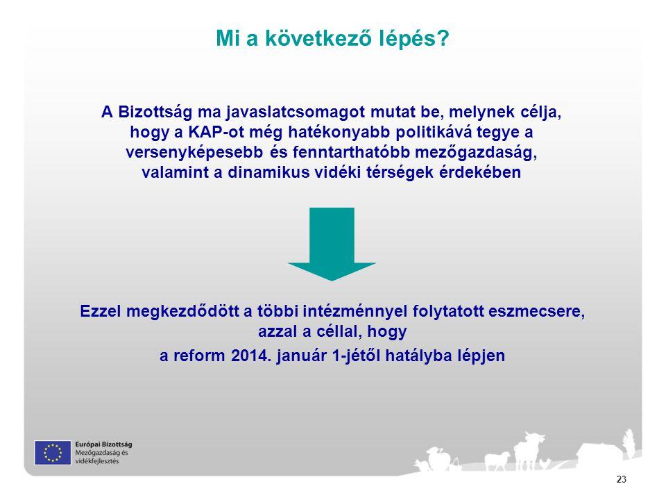 a reform 2014. január 1-jétől hatályba lépjen