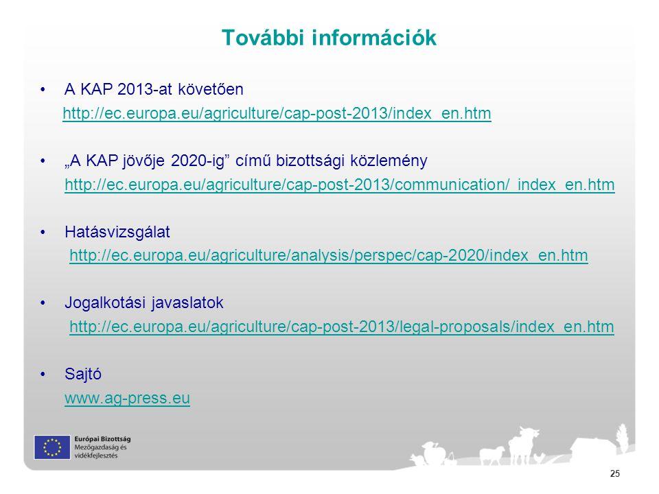 További információk A KAP 2013-at követően