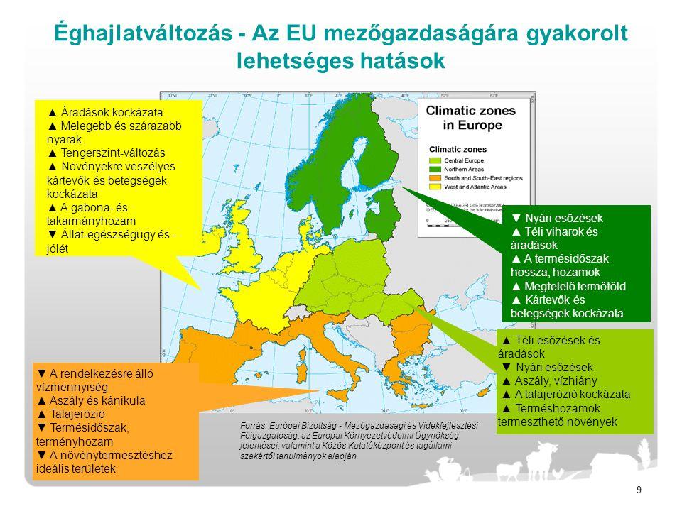 Éghajlatváltozás - Az EU mezőgazdaságára gyakorolt lehetséges hatások
