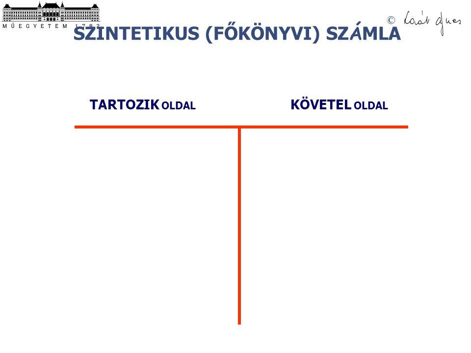 SZINTETIKUS (FŐKÖNYVI) SZÁMLA