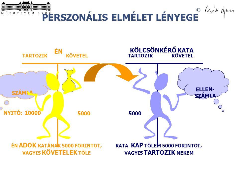 PERSZONÁLIS ELMÉLET LÉNYEGE