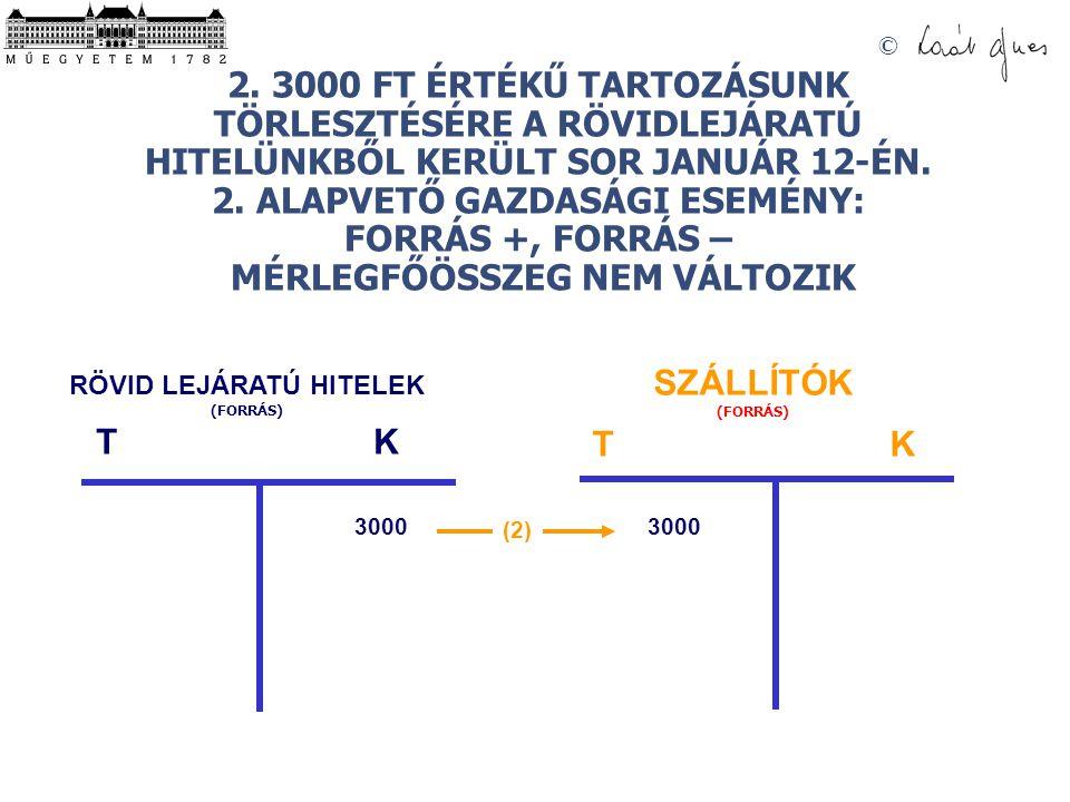 RÖVID LEJÁRATÚ HITELEK