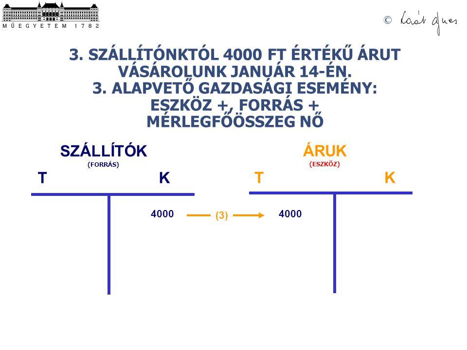 3. SZÁLLÍTÓNKTÓL 4000 FT ÉRTÉKŰ ÁRUT VÁSÁROLUNK JANUÁR 14-ÉN. 3