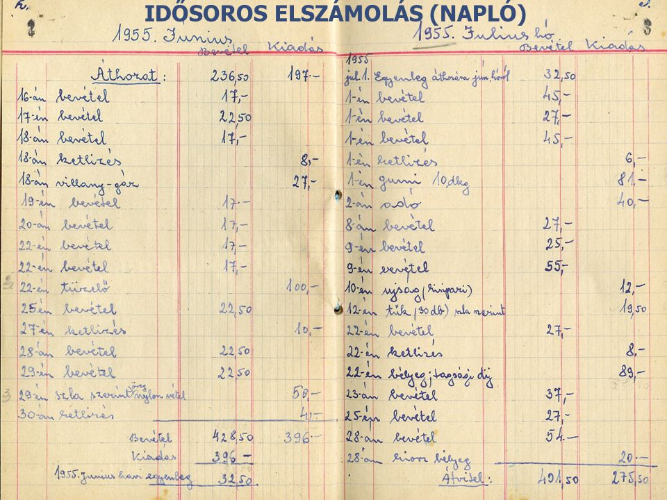 IDŐSOROS ELSZÁMOLÁS (NAPLÓ)