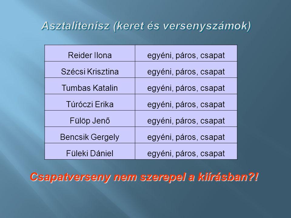 Asztalitenisz (keret és versenyszámok)