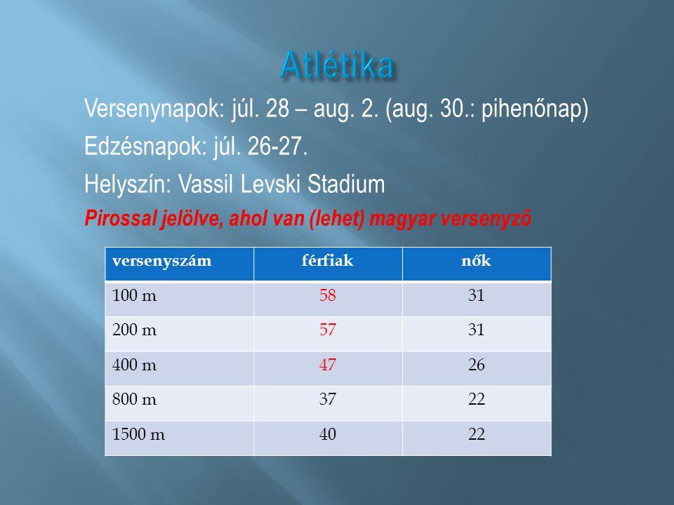 Atlétika Versenynapok: júl. 28 – aug. 2. (aug. 30.: pihenőnap)