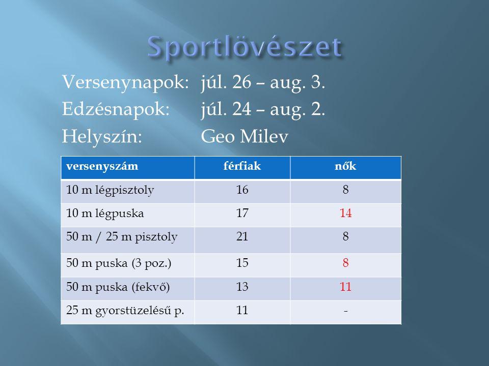 Sportlövészet Versenynapok: júl. 26 – aug. 3. Edzésnapok: júl. 24 – aug. 2. Helyszín: Geo Milev versenyszám.