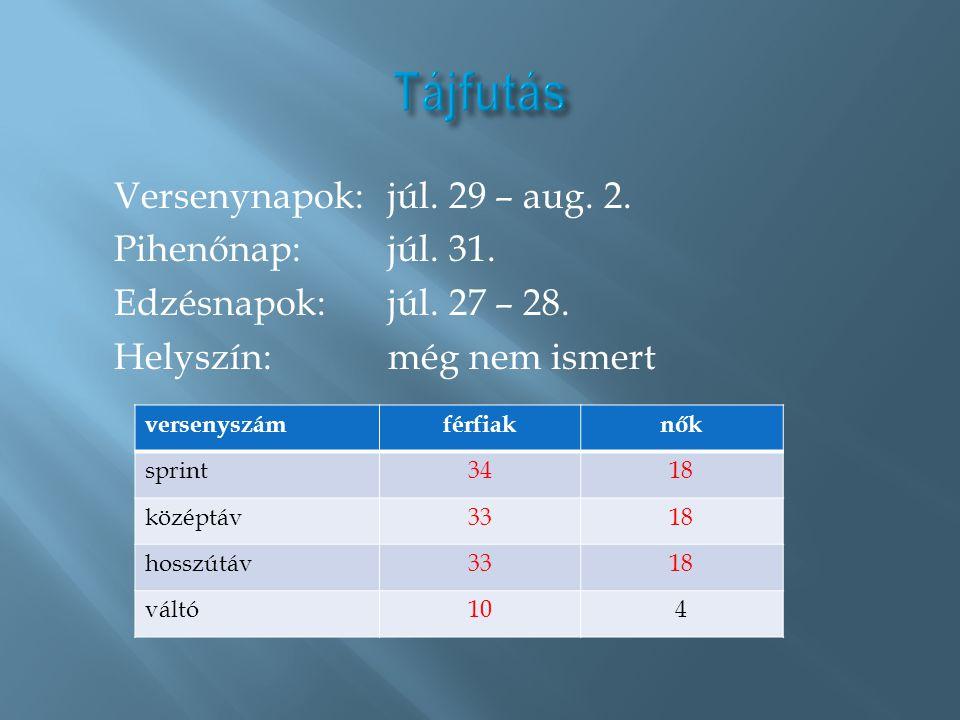 Tájfutás Versenynapok: júl. 29 – aug. 2. Pihenőnap: júl. 31. Edzésnapok: júl. 27 – 28. Helyszín: még nem ismert
