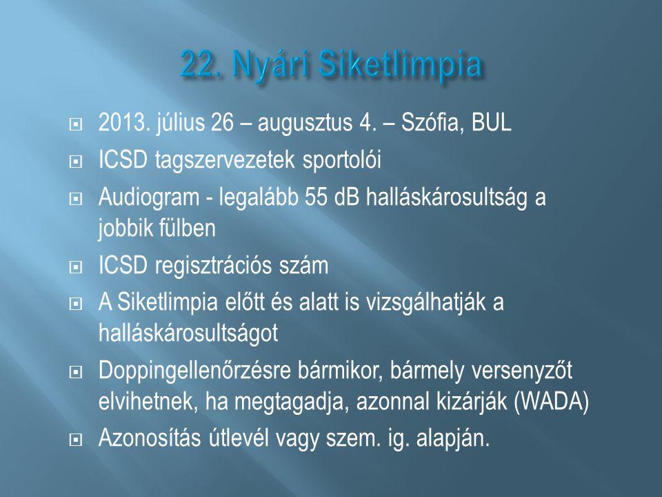 22. Nyári Siketlimpia 2013. július 26 – augusztus 4. – Szófia, BUL