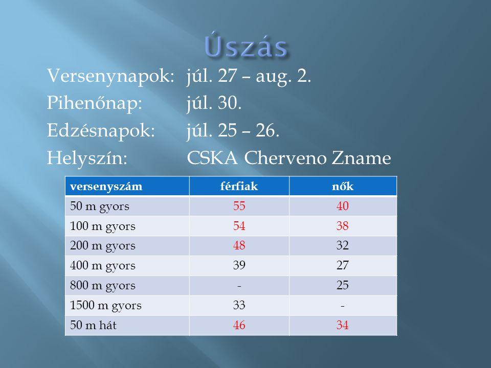 Úszás Versenynapok: júl. 27 – aug. 2. Pihenőnap: júl. 30. Edzésnapok: júl. 25 – 26. Helyszín: CSKA Cherveno Zname