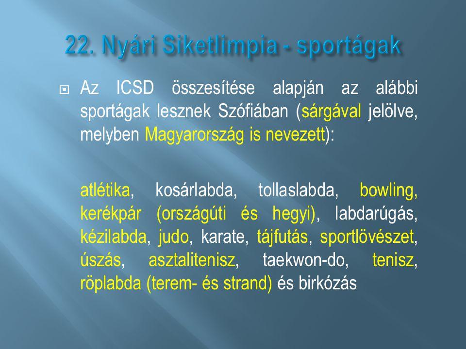 22. Nyári Siketlimpia - sportágak