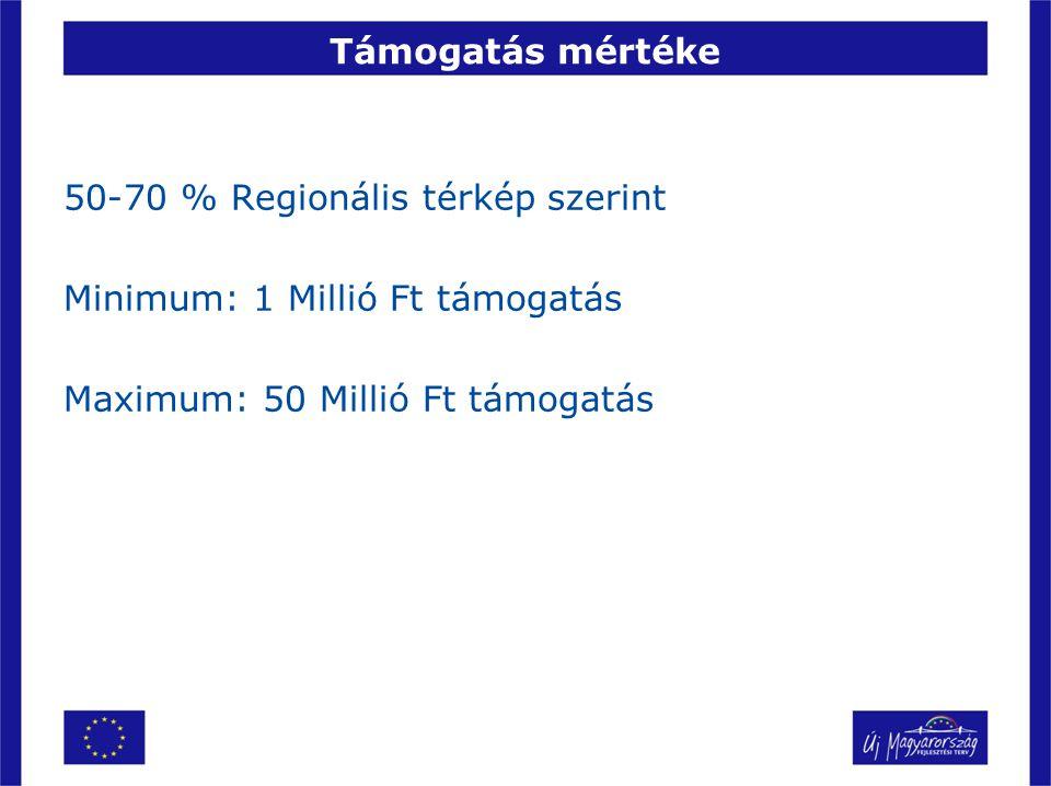 Támogatás mértéke 50-70 % Regionális térkép szerint.