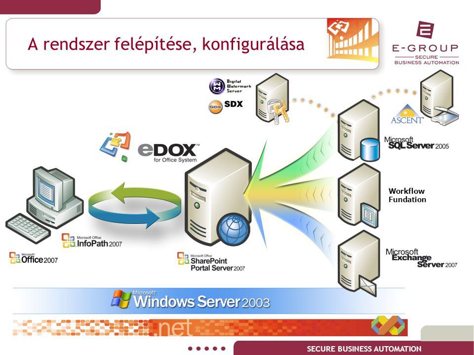 A rendszer felépítése, konfigurálása