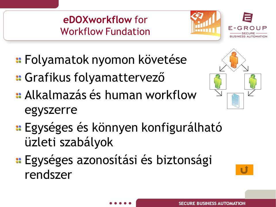 eDOXworkflow for Workflow Fundation