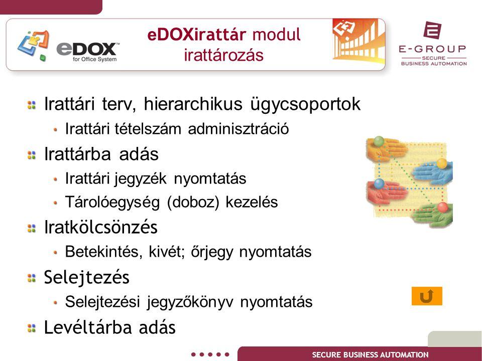 eDOXirattár modul irattározás