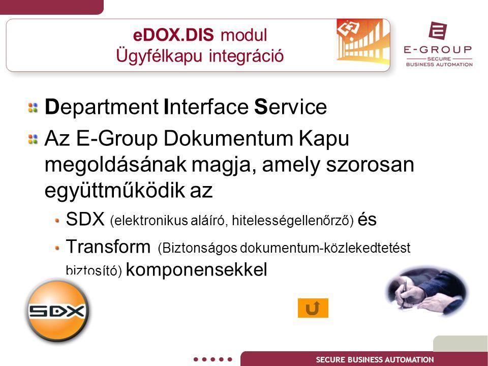 eDOX.DIS modul Ügyfélkapu integráció