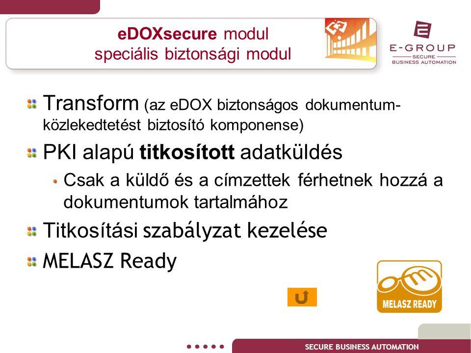 eDOXsecure modul speciális biztonsági modul