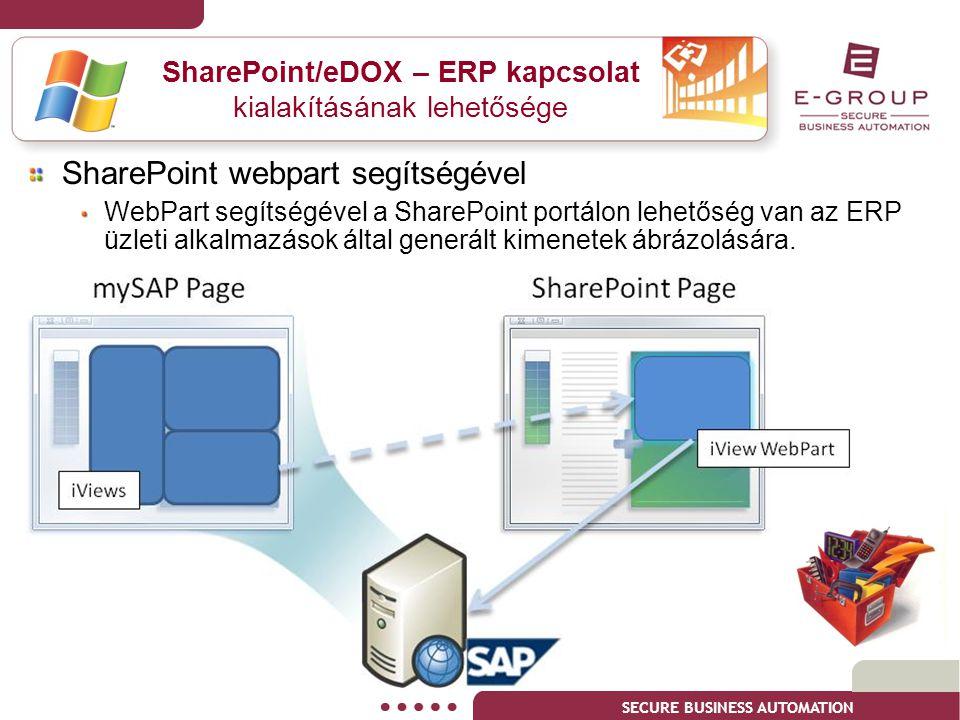 SharePoint/eDOX – ERP kapcsolat kialakításának lehetősége
