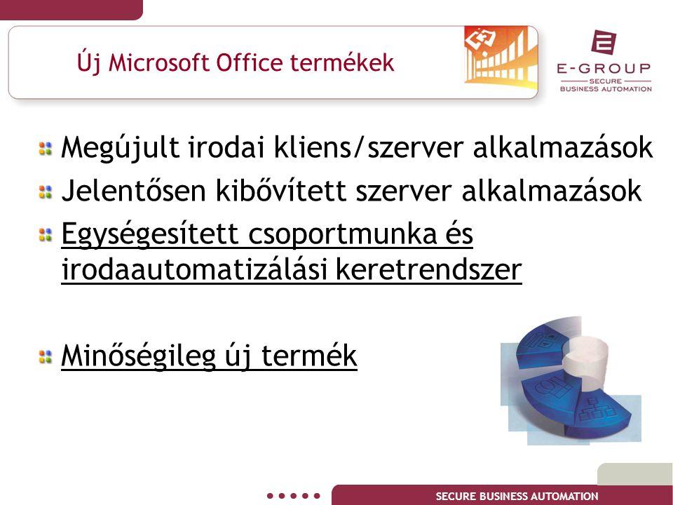 Új Microsoft Office termékek