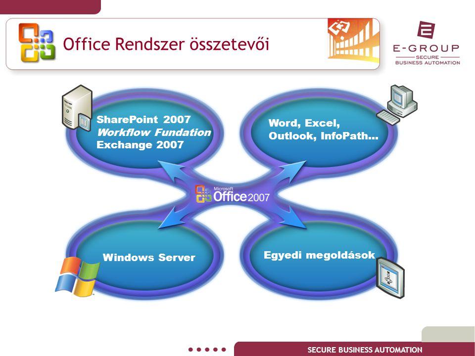 Office Rendszer összetevői