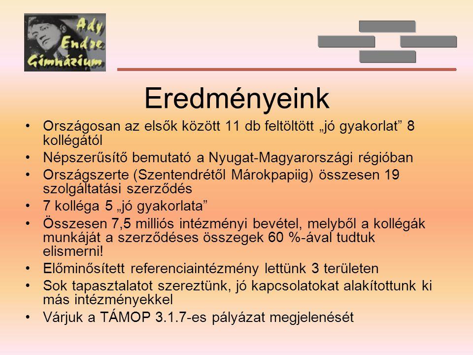 """Eredményeink Országosan az elsők között 11 db feltöltött """"jó gyakorlat 8 kollégától. Népszerűsítő bemutató a Nyugat-Magyarországi régióban."""