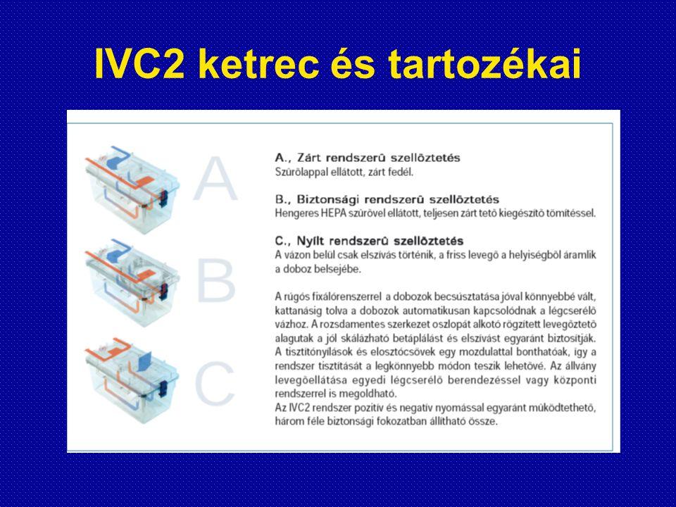 IVC2 ketrec és tartozékai