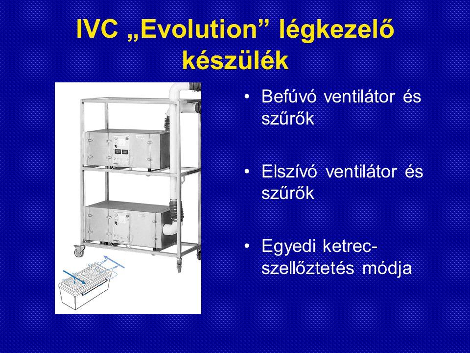 """IVC """"Evolution légkezelő készülék"""