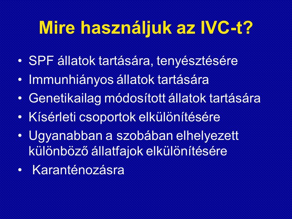 Mire használjuk az IVC-t