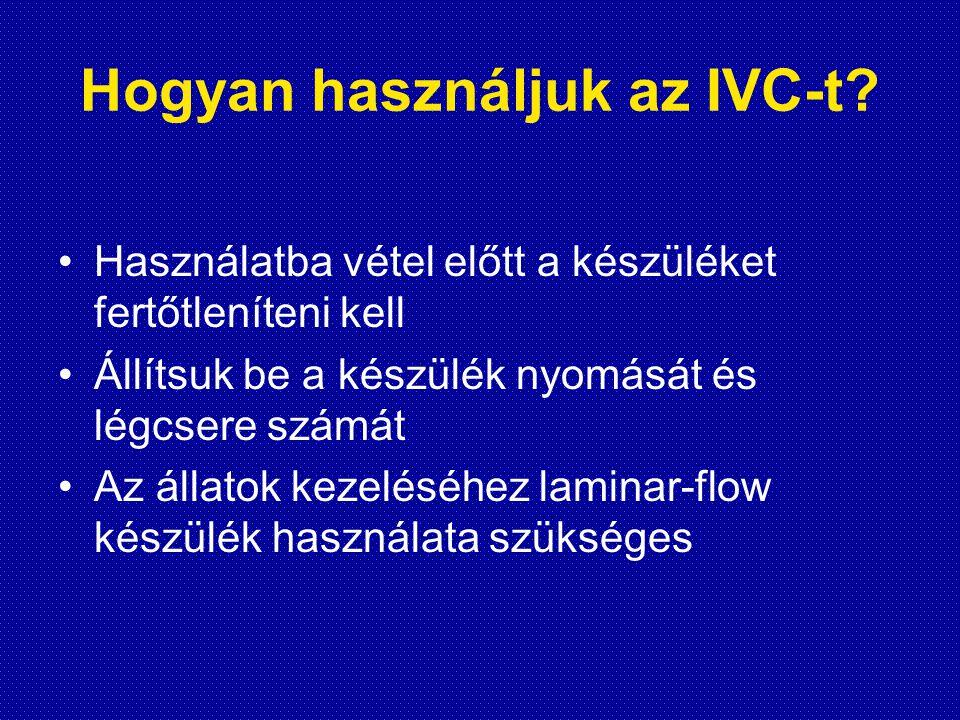 Hogyan használjuk az IVC-t