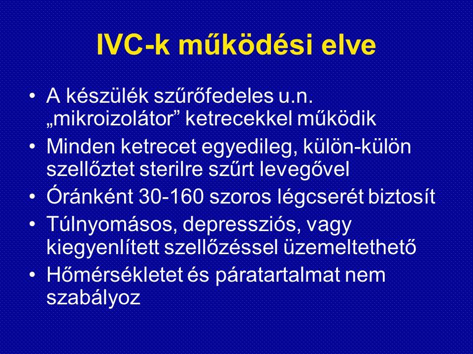 """IVC-k működési elve A készülék szűrőfedeles u.n. """"mikroizolátor ketrecekkel működik."""