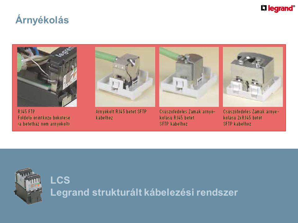 Árnyékolás LCS Legrand strukturált kábelezési rendszer