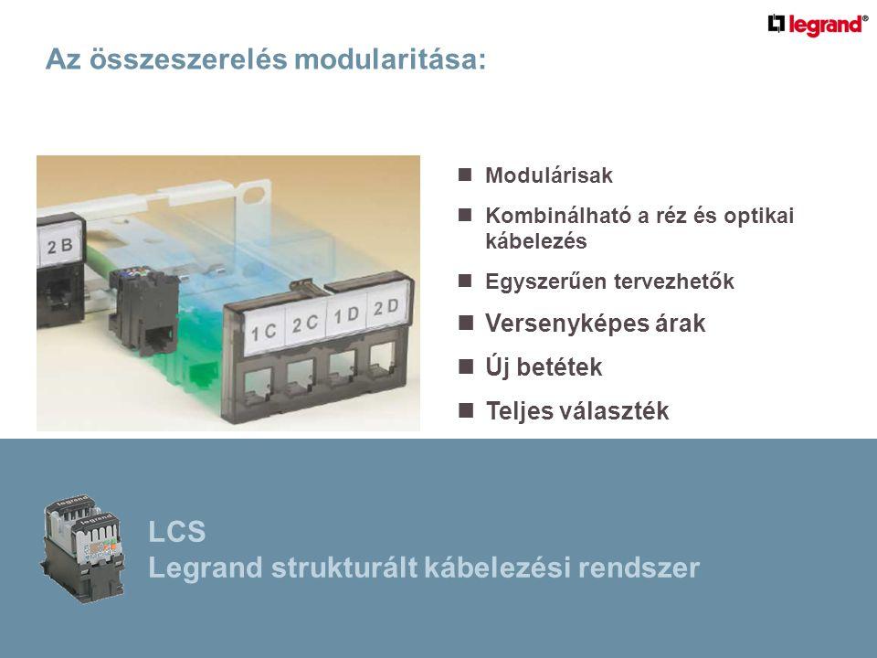 Az összeszerelés modularitása: