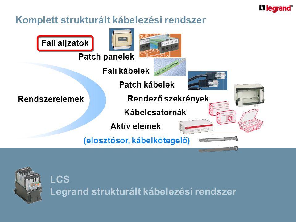 Komplett strukturált kábelezési rendszer