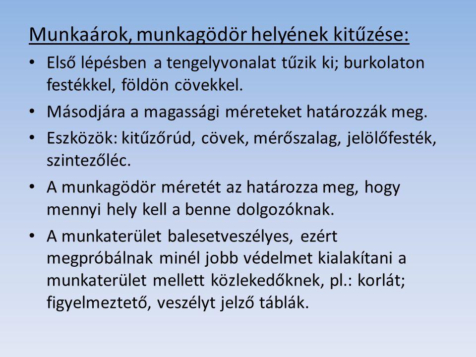 Munkaárok, munkagödör helyének kitűzése: