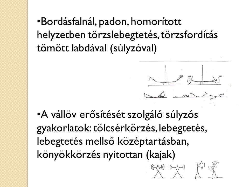 Bordásfalnál, padon, homorított helyzetben törzslebegtetés, törzsfordítás tömött labdával (súlyzóval)