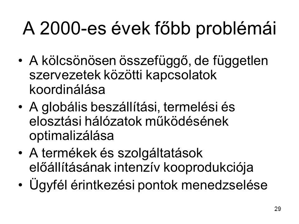 A 2000-es évek főbb problémái
