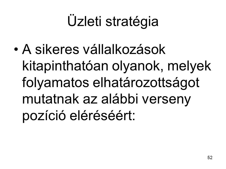 Üzleti stratégia A sikeres vállalkozások kitapinthatóan olyanok, melyek folyamatos elhatározottságot mutatnak az alábbi verseny pozíció eléréséért: