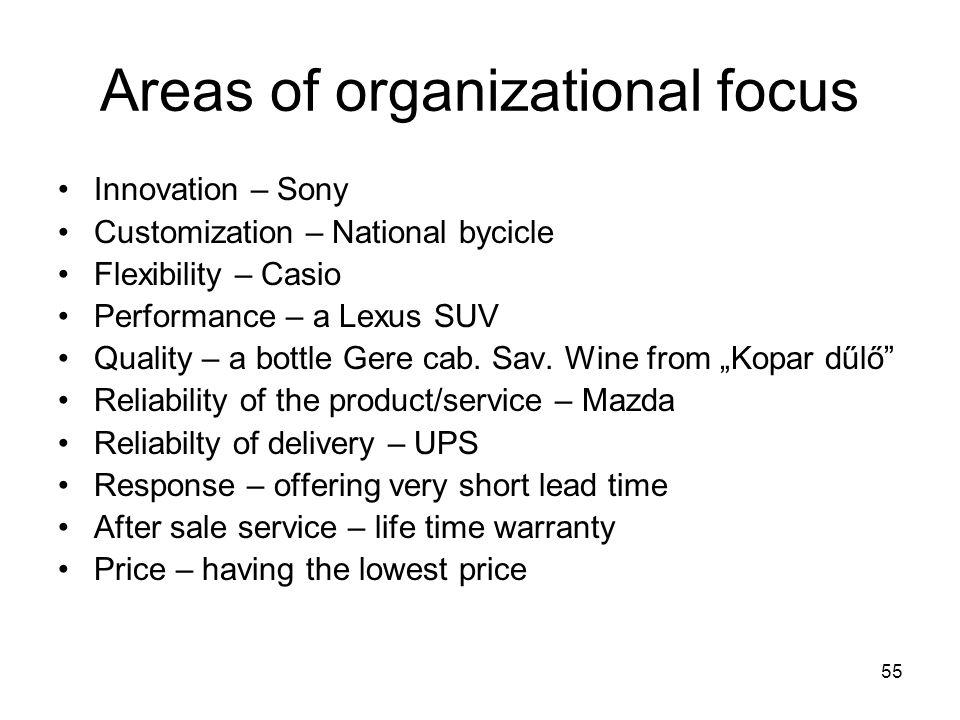 Areas of organizational focus