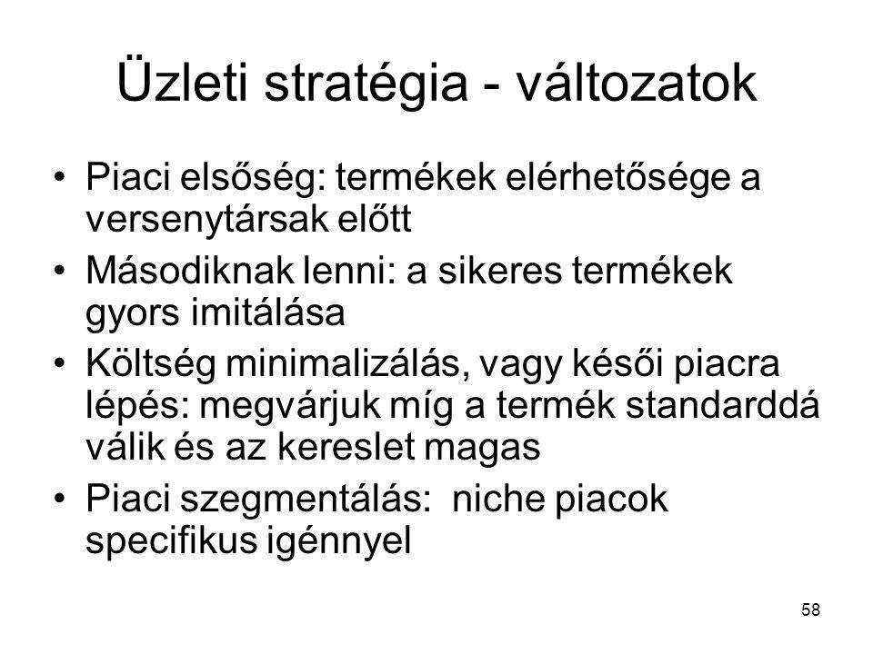 Üzleti stratégia - változatok