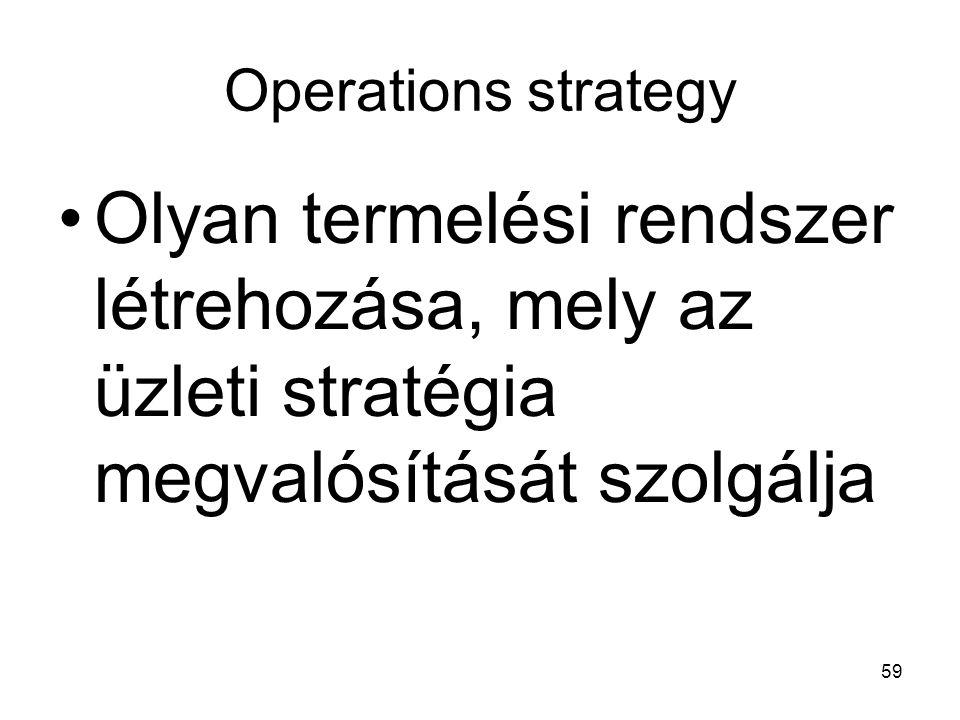 Operations strategy Olyan termelési rendszer létrehozása, mely az üzleti stratégia megvalósítását szolgálja.