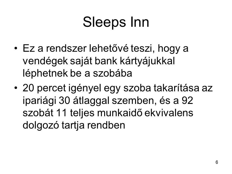 Sleeps Inn Ez a rendszer lehetővé teszi, hogy a vendégek saját bank kártyájukkal léphetnek be a szobába.