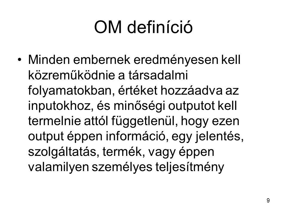OM definíció