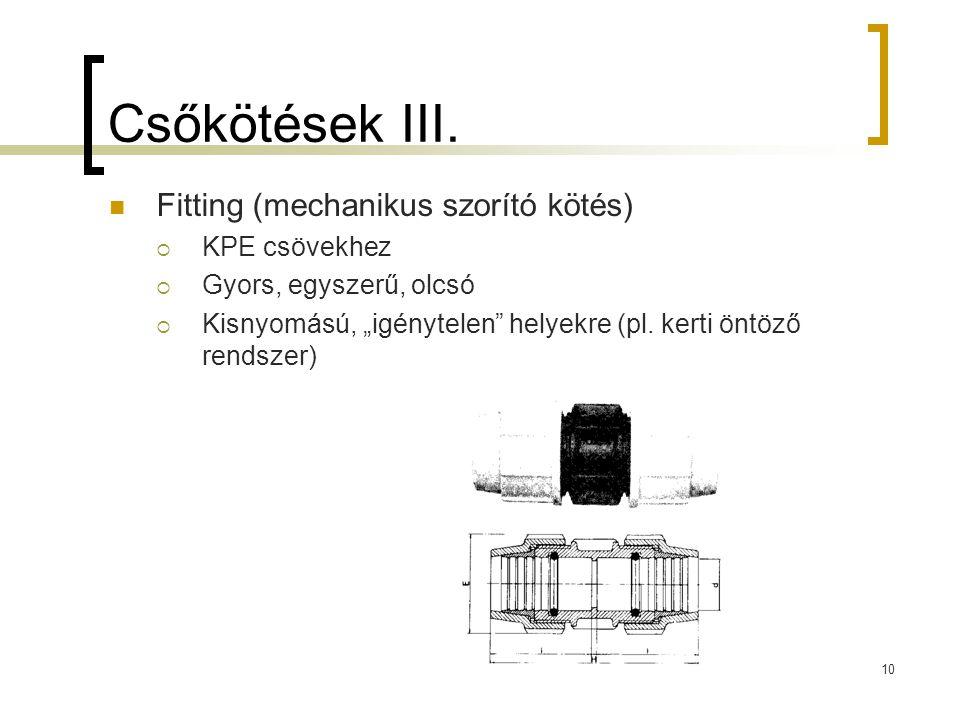 Csőkötések III. Fitting (mechanikus szorító kötés) KPE csövekhez